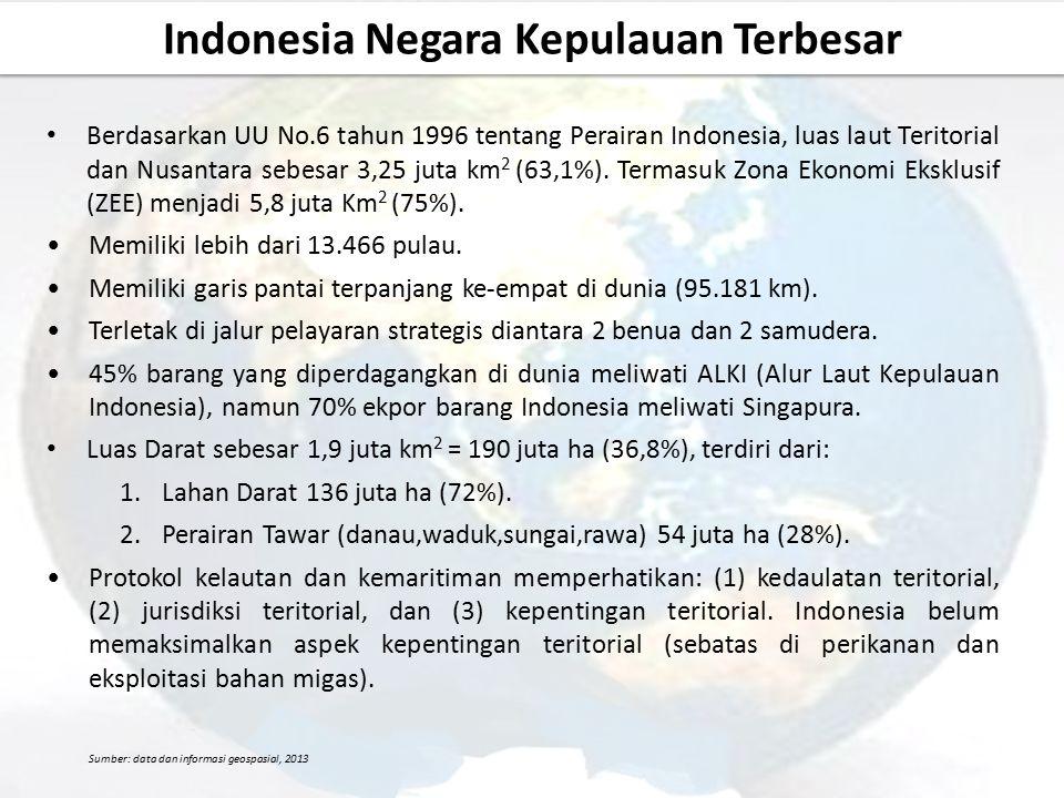 Berdasarkan UU No.6 tahun 1996 tentang Perairan Indonesia, luas laut Teritorial dan Nusantara sebesar 3,25 juta km 2 (63,1%).