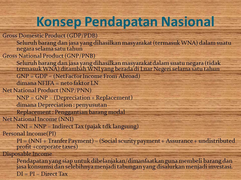 Konsep Pendapatan Nasional Gross Domestic Product (GDP/PDB) Seluruh barang dan jasa yang dihasilkan masyarakat (termasuk WNA) dalam suatu negara selam