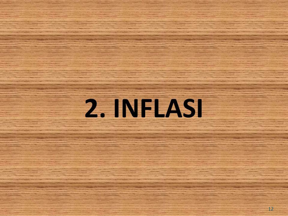 2. INFLASI 12