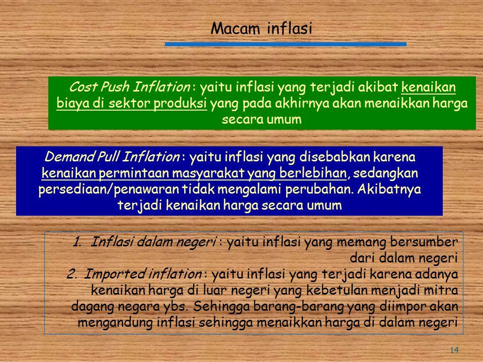 14 Macam inflasi Cost Push Inflation : yaitu inflasi yang terjadi akibat kenaikan biaya di sektor produksi yang pada akhirnya akan menaikkan harga sec