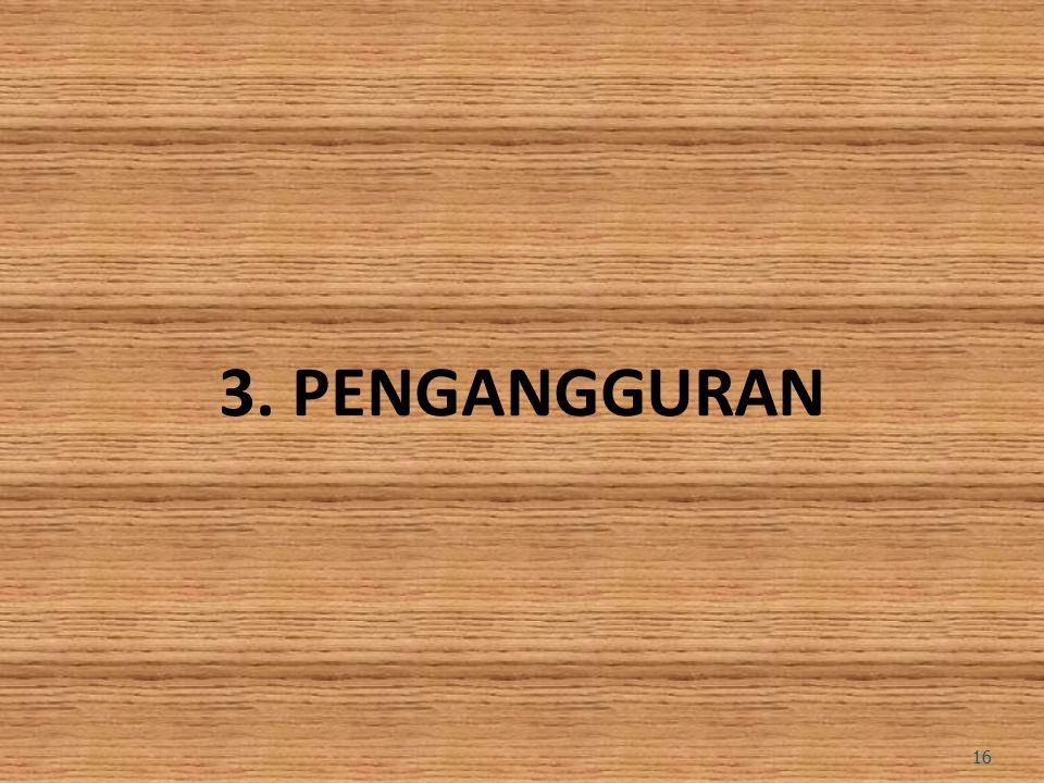 3. PENGANGGURAN 16