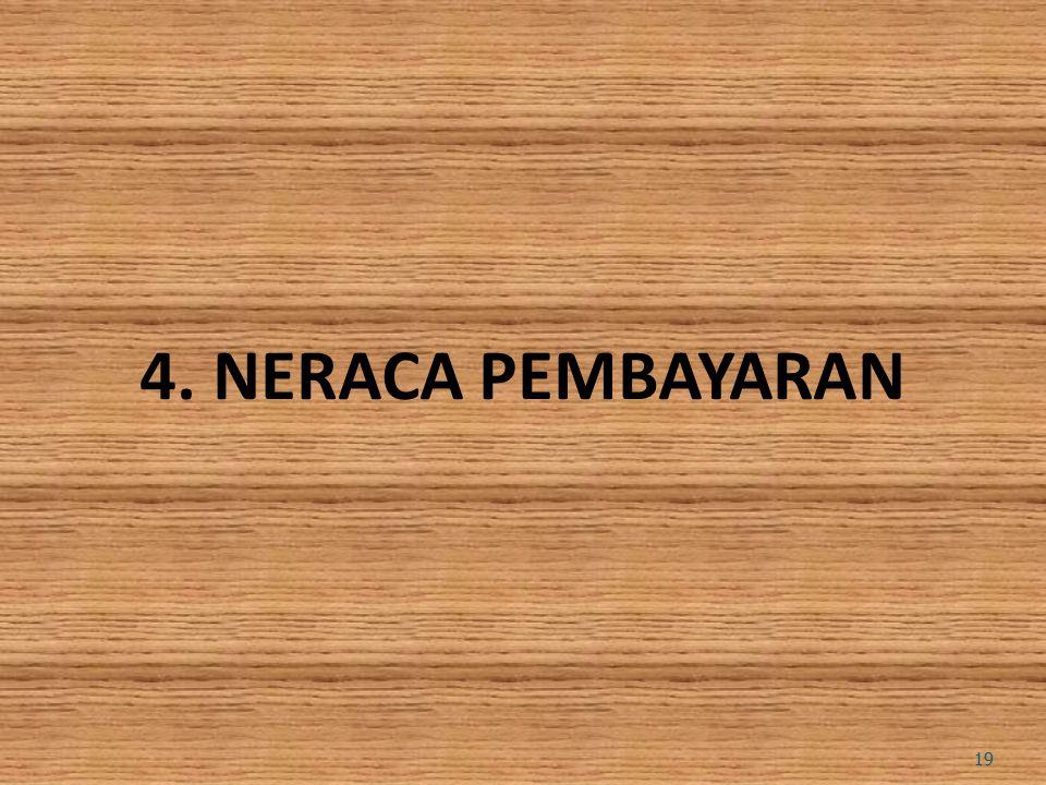 4. NERACA PEMBAYARAN 19