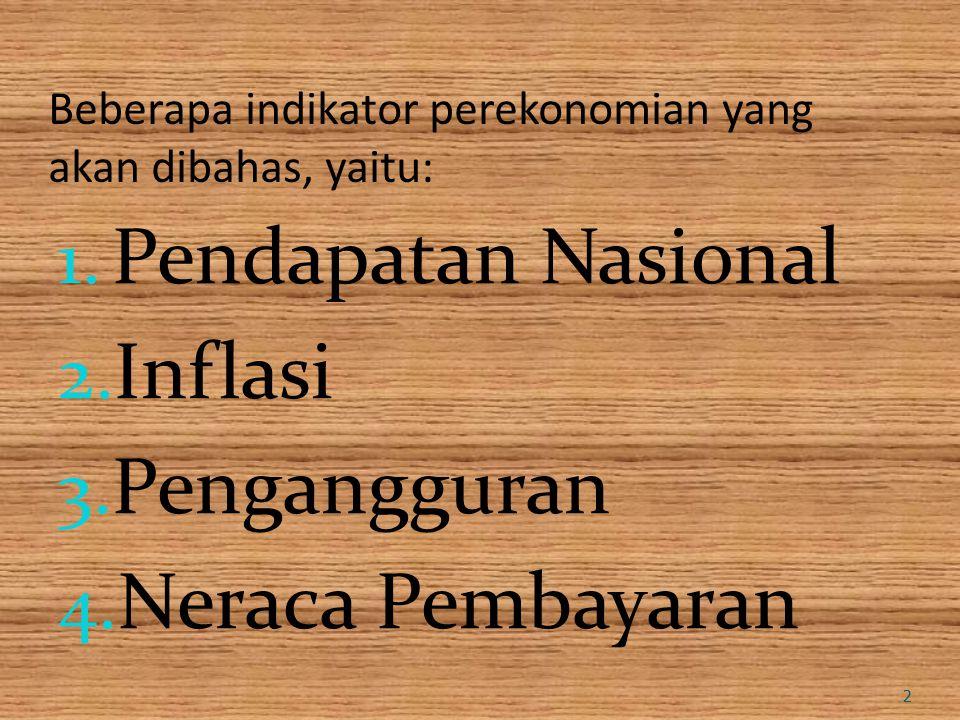 Beberapa indikator perekonomian yang akan dibahas, yaitu: 1. Pendapatan Nasional 2. Inflasi 3. Pengangguran 4. Neraca Pembayaran 2