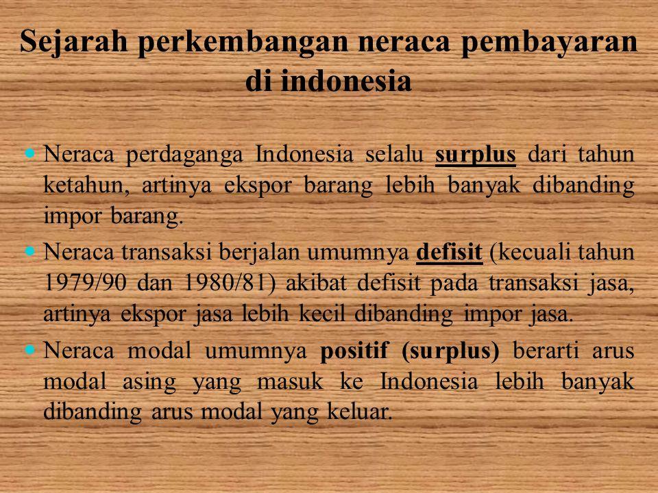 Sejarah perkembangan neraca pembayaran di indonesia Neraca perdaganga Indonesia selalu surplus dari tahun ketahun, artinya ekspor barang lebih banyak