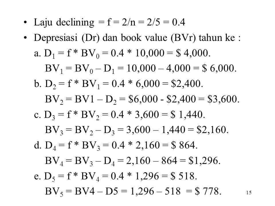 Laju declining = f = 2/n = 2/5 = 0.4 Depresiasi (Dr) dan book value (BVr) tahun ke : a. D 1 = f * BV 0 = 0.4 * 10,000 = $ 4,000. BV 1 = BV 0 – D 1 = 1