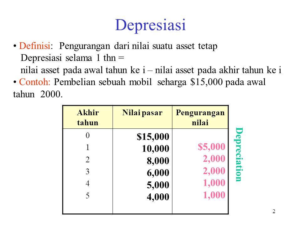2 Depresiasi Definisi: Pengurangan dari nilai suatu asset tetap Depresiasi selama 1 thn = nilai asset pada awal tahun ke i – nilai asset pada akhir ta