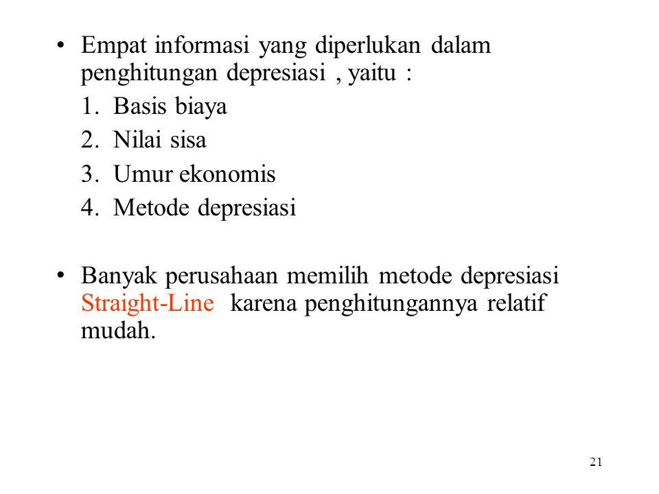 21 Empat informasi yang diperlukan dalam penghitungan depresiasi, yaitu : 1. Basis biaya 2. Nilai sisa 3. Umur ekonomis 4. Metode depresiasi Banyak pe