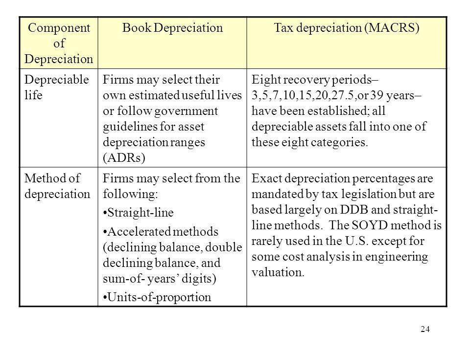 24 Component of Depreciation Book DepreciationTax depreciation (MACRS) Depreciable life Firms may select their own estimated useful lives or follow go