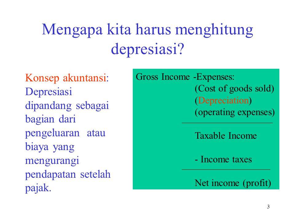 4 Depresiasi Asset Depresiasi Depresiasi Ekonomis Penurunan dari utilitas suatu asset selama waktu penggunaan Depresiasi akunting Alokasi sistematis dari suatu nilai asset selama umur depresiasinya —sering digunakan dalam analisis ekonomi teknik Depresiasi fisik Depresiasi buku Depresiasi pajak