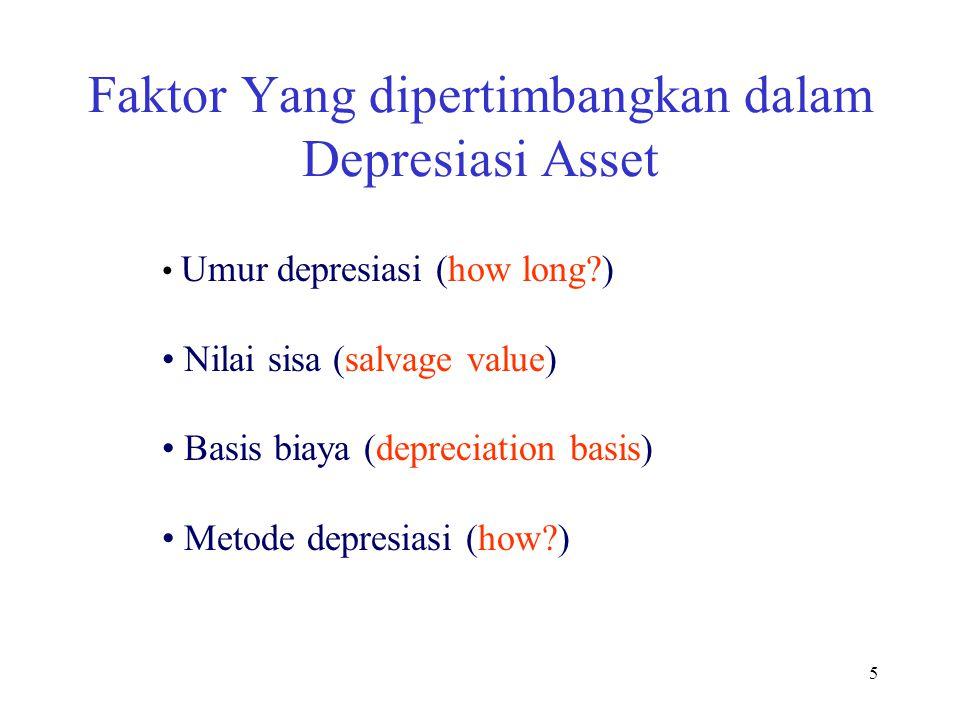 5 Faktor Yang dipertimbangkan dalam Depresiasi Asset Umur depresiasi (how long?) Nilai sisa (salvage value) Basis biaya (depreciation basis) Metode de
