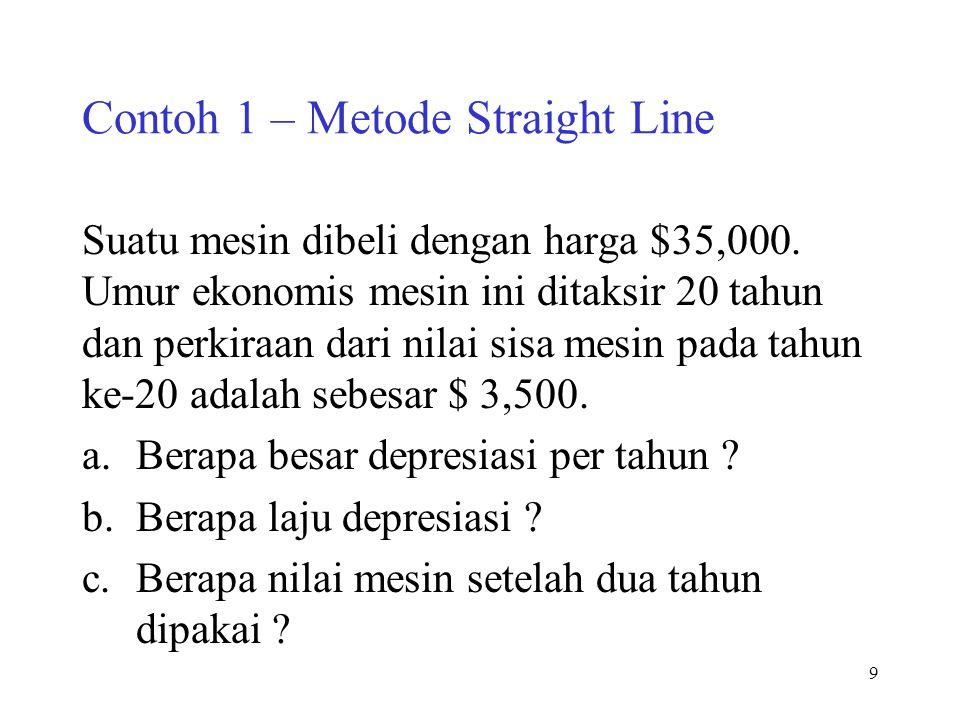 Contoh 1 – Metode Straight Line Suatu mesin dibeli dengan harga $35,000. Umur ekonomis mesin ini ditaksir 20 tahun dan perkiraan dari nilai sisa mesin