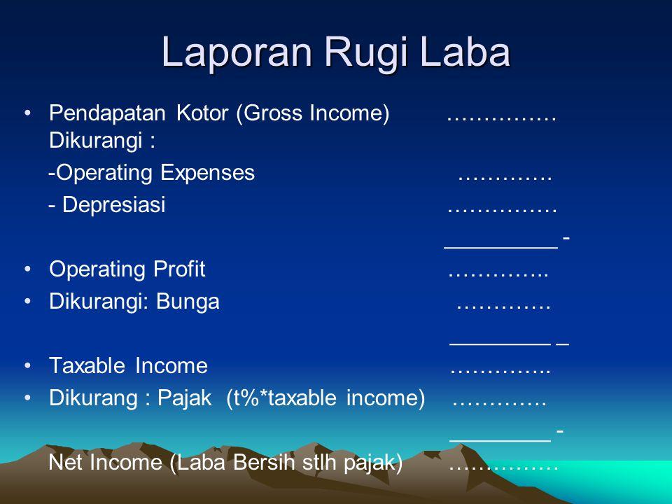 Pendapatan Kotor (Gross Income) …………… Dikurangi : -Operating Expenses …………. - Depresiasi …………… _________ - Operating Profit ………….. Dikurangi: Bunga ……