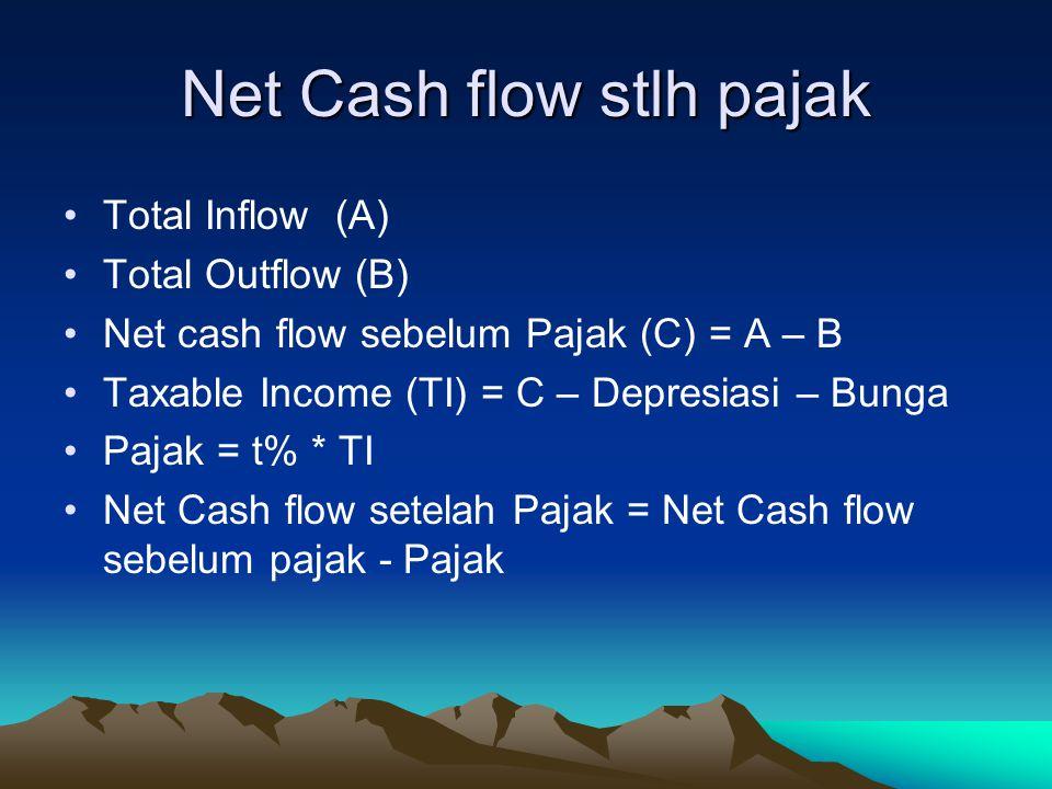 Net Cash flow stlh pajak Total Inflow (A) Total Outflow (B) Net cash flow sebelum Pajak (C) = A – B Taxable Income (TI) = C – Depresiasi – Bunga Pajak = t% * TI Net Cash flow setelah Pajak = Net Cash flow sebelum pajak - Pajak