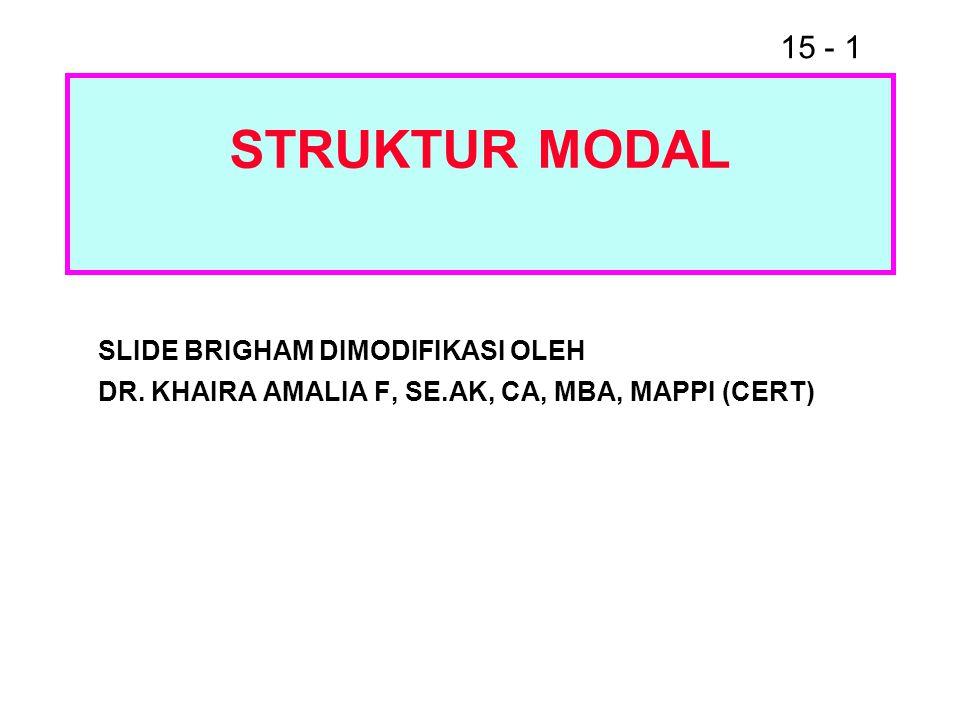 15 - 1 STRUKTUR MODAL SLIDE BRIGHAM DIMODIFIKASI OLEH DR. KHAIRA AMALIA F, SE.AK, CA, MBA, MAPPI (CERT)