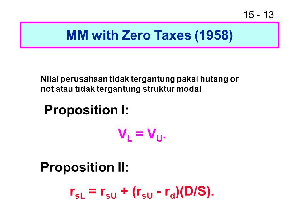 15 - 13 Nilai perusahaan tidak tergantung pakai hutang or not atau tidak tergantung struktur modal Proposition I: V L = V U. Proposition II: r sL = r