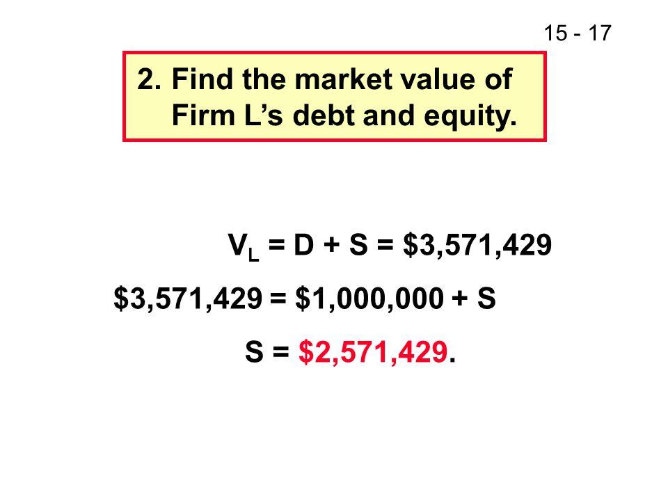 15 - 17 V L = D + S = $3,571,429 $3,571,429 = $1,000,000 + S S = $2,571,429.