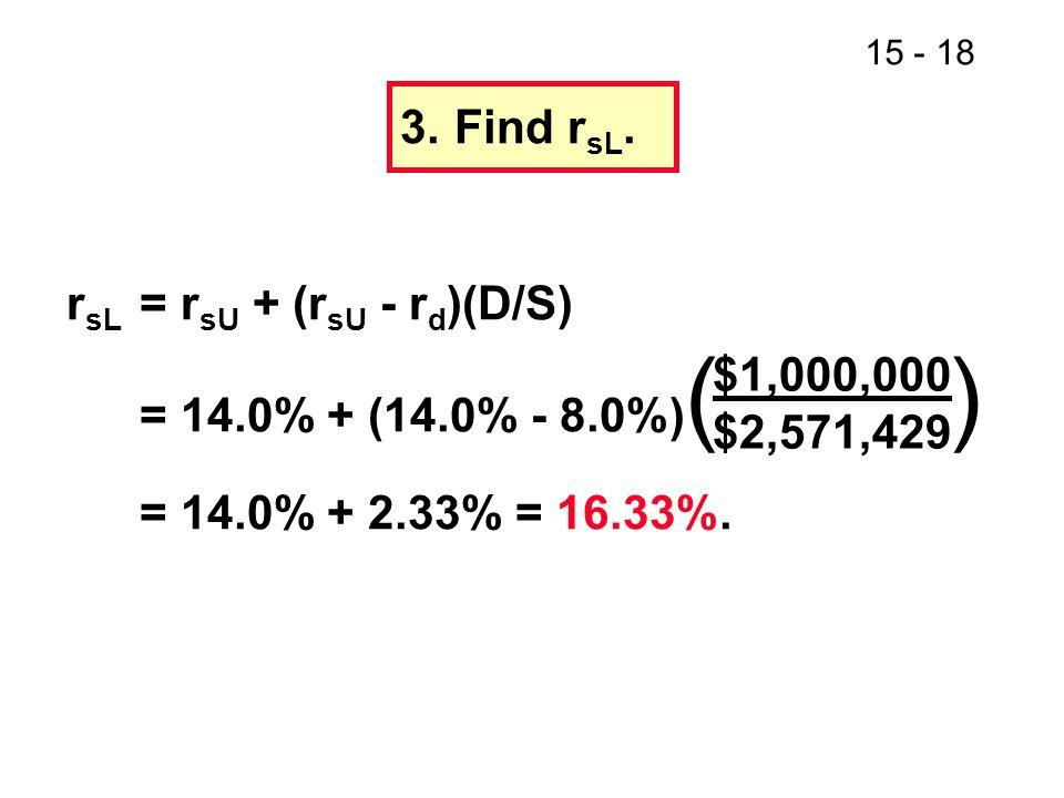 15 - 18 3.Find r sL. r sL = r sU + (r sU - r d )(D/S) = 14.0% + (14.0% - 8.0%) ( ) = 14.0% + 2.33% = 16.33%. $1,000,000 $2,571,429