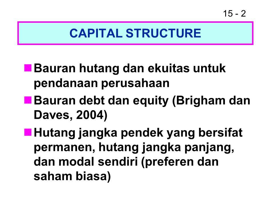 15 - 2 CAPITAL STRUCTURE Bauran hutang dan ekuitas untuk pendanaan perusahaan Bauran debt dan equity (Brigham dan Daves, 2004) Hutang jangka pendek ya