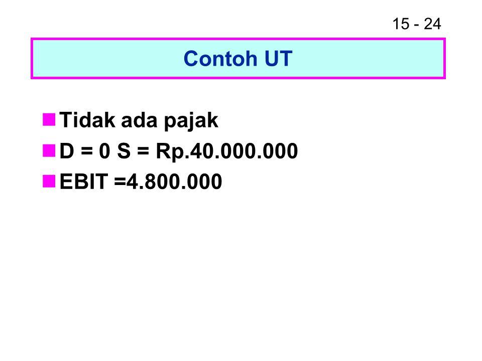 15 - 24 Contoh UT Tidak ada pajak D = 0 S = Rp.40.000.000 EBIT =4.800.000