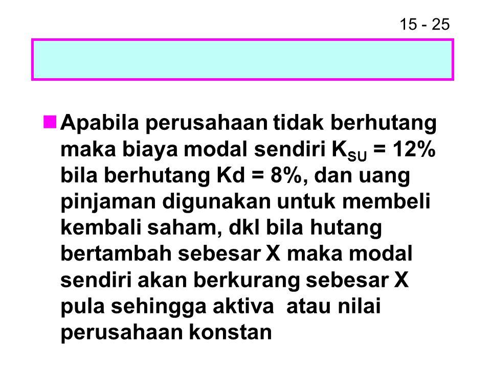 15 - 25 Apabila perusahaan tidak berhutang maka biaya modal sendiri K SU = 12% bila berhutang Kd = 8%, dan uang pinjaman digunakan untuk membeli kemba