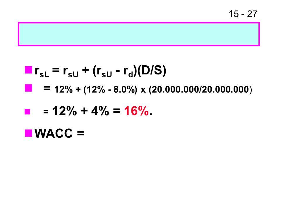 15 - 27 r sL = r sU + (r sU - r d )(D/S) = 12% + (12% - 8.0%) x (20.000.000/20.000.000) = 12% + 4% = 16%. WACC =