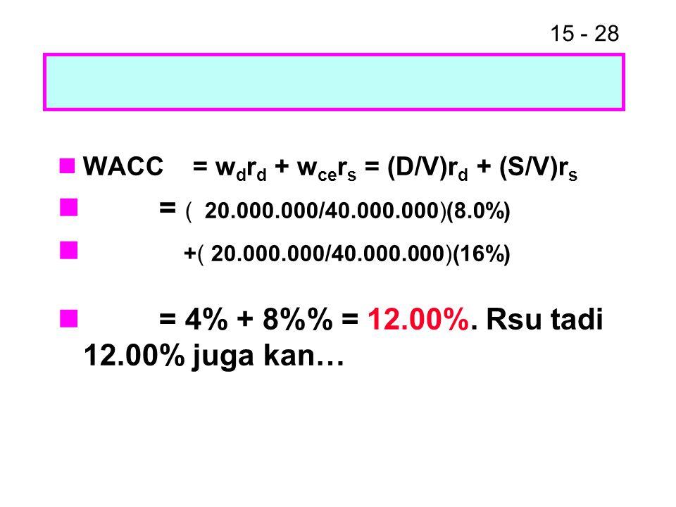 15 - 28 WACC= w d r d + w ce r s = (D/V)r d + (S/V)r s = ( 20.000.000/40.000.000)(8.0%) +( 20.000.000/40.000.000)(16%) = 4% + 8% = 12.00%. Rsu tadi 12