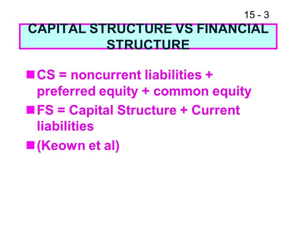 15 - 3 CAPITAL STRUCTURE VS FINANCIAL STRUCTURE CS = noncurrent liabilities + preferred equity + common equity FS = Capital Structure + Current liabil