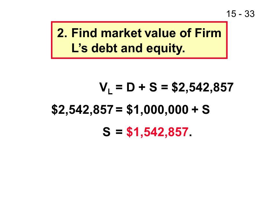 15 - 33 V L = D + S = $2,542,857 $2,542,857= $1,000,000 + S S= $1,542,857. 2.Find market value of Firm L's debt and equity.