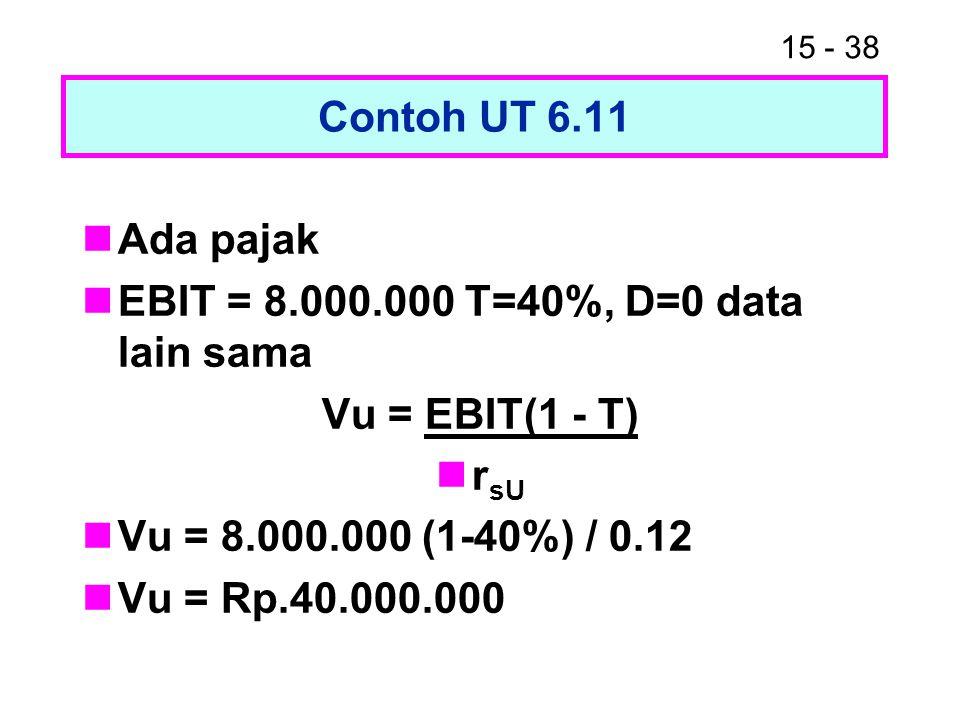 15 - 38 Contoh UT 6.11 Ada pajak EBIT = 8.000.000 T=40%, D=0 data lain sama Vu = EBIT(1 - T) r sU Vu = 8.000.000 (1-40%) / 0.12 Vu = Rp.40.000.000