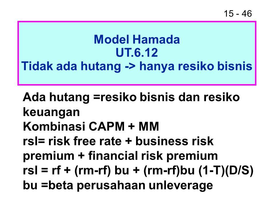 15 - 46 Model Hamada UT.6.12 Tidak ada hutang -> hanya resiko bisnis Ada hutang =resiko bisnis dan resiko keuangan Kombinasi CAPM + MM rsl= risk free