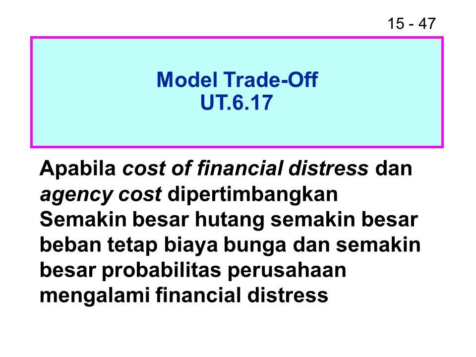 15 - 47 Model Trade-Off UT.6.17 Apabila cost of financial distress dan agency cost dipertimbangkan Semakin besar hutang semakin besar beban tetap biay