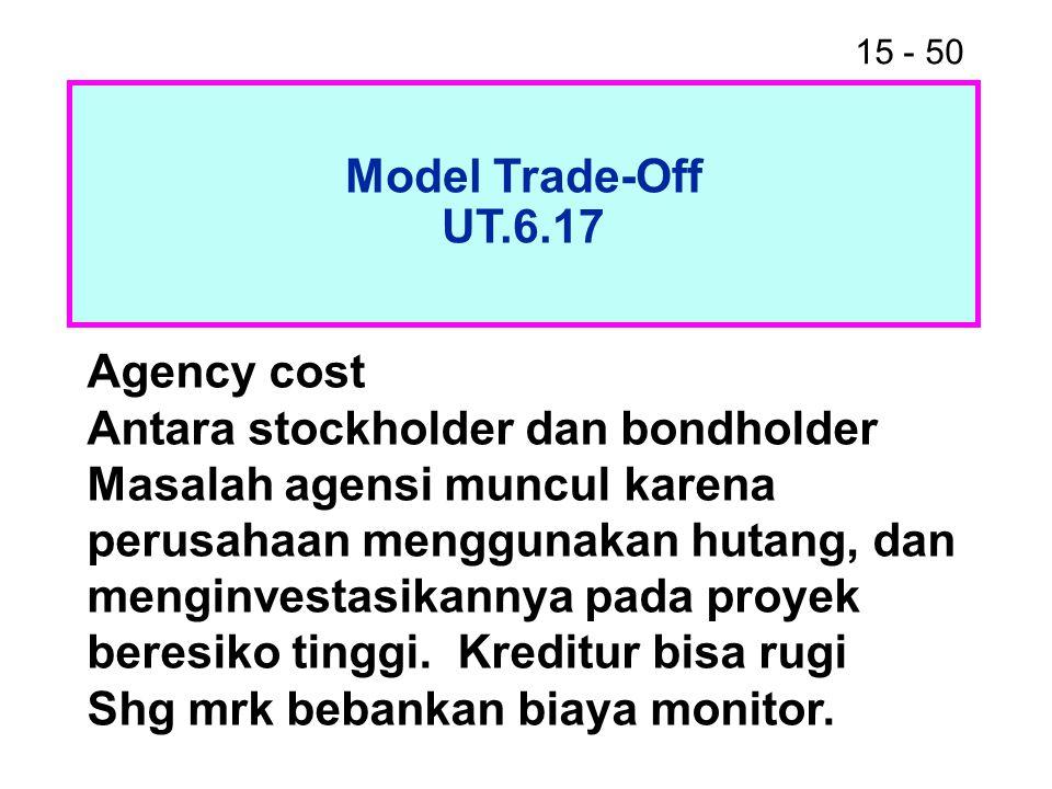 15 - 50 Model Trade-Off UT.6.17 Agency cost Antara stockholder dan bondholder Masalah agensi muncul karena perusahaan menggunakan hutang, dan menginve