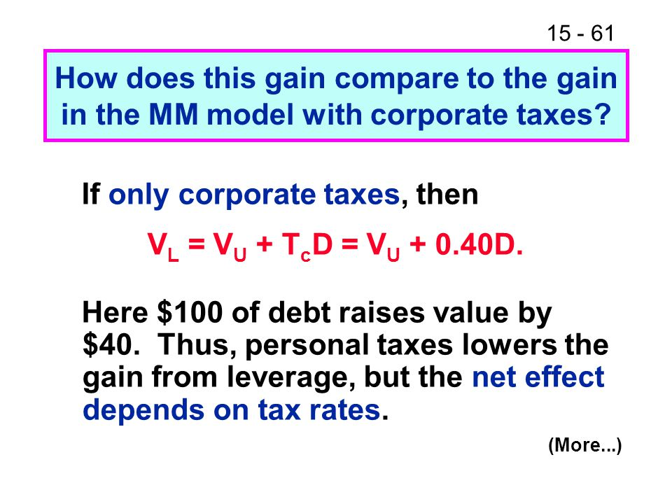 15 - 61 How does this gain compare to the gain in the MM model with corporate taxes? If only corporate taxes, then V L = V U + T c D = V U + 0.40D. He