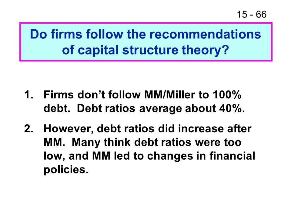 15 - 66 1.Firms don't follow MM/Miller to 100% debt.