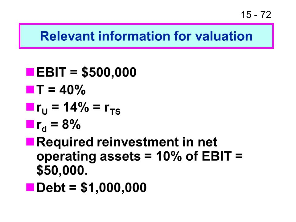 15 - 72 Relevant information for valuation EBIT = $500,000 T = 40% r U = 14% = r TS r d = 8% Required reinvestment in net operating assets = 10% of EBIT = $50,000.