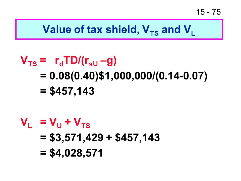 15 - 75 Value of tax shield, V TS and V L V TS = r d TD/(r sU –g) = 0.08(0.40)$1,000,000/(0.14-0.07) = $457,143 V L = V U + V TS = $3,571,429 + $457,1