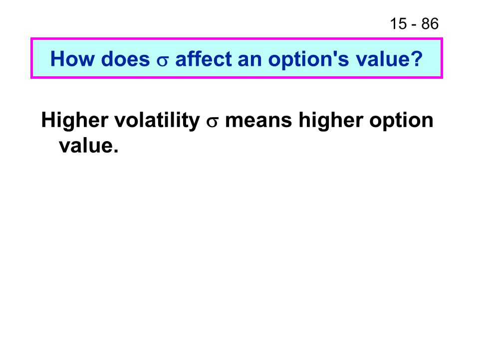 15 - 86 How does  affect an option s value? Higher volatility  means higher option value.