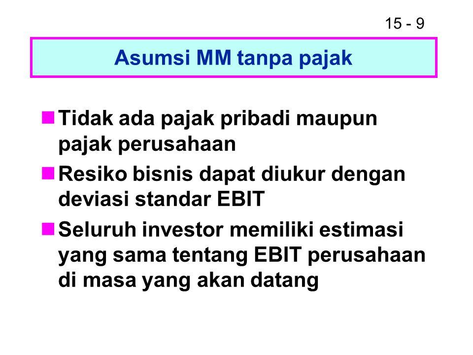 15 - 9 Asumsi MM tanpa pajak Tidak ada pajak pribadi maupun pajak perusahaan Resiko bisnis dapat diukur dengan deviasi standar EBIT Seluruh investor m