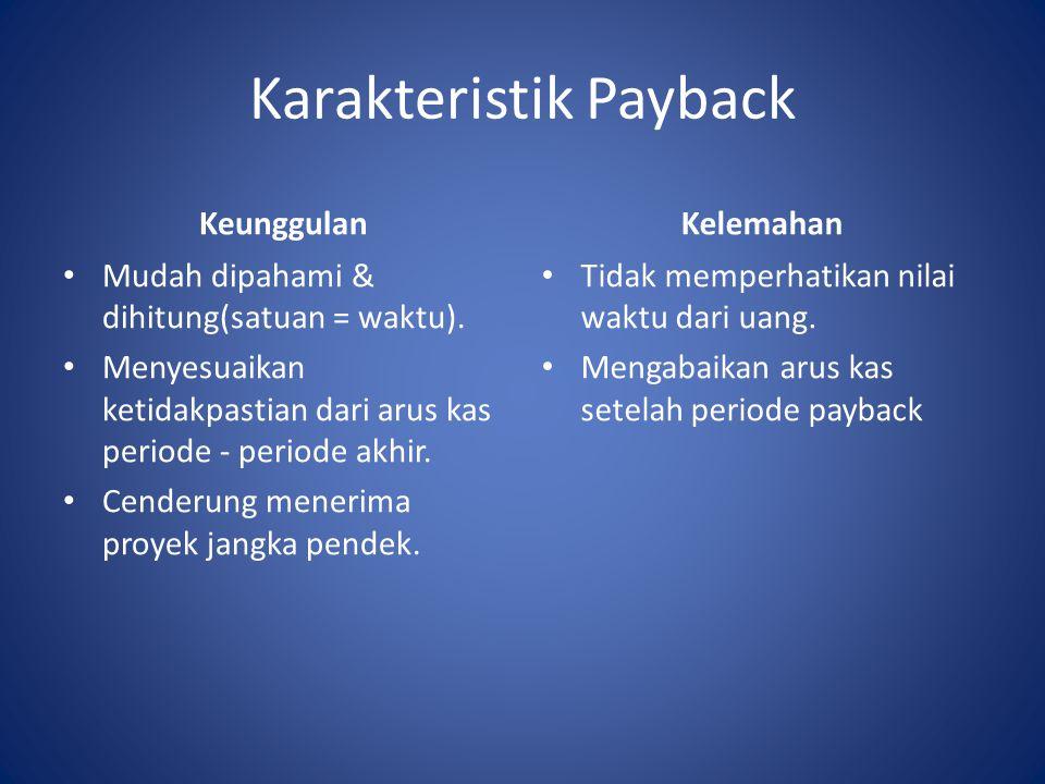Karakteristik Payback Keunggulan Mudah dipahami & dihitung(satuan = waktu).