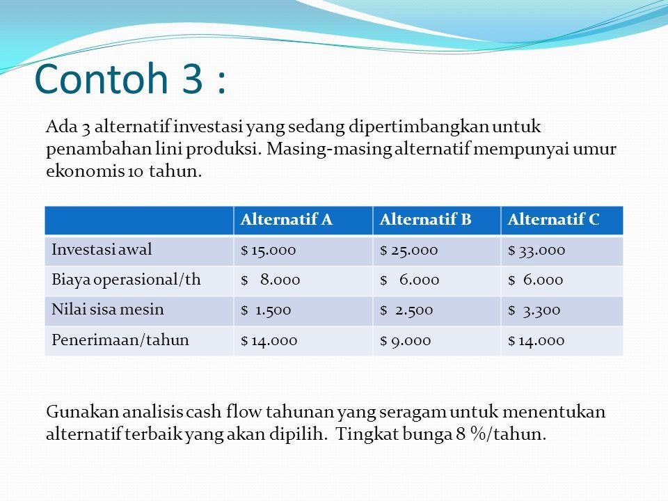 Contoh 3 : Ada 3 alternatif investasi yang sedang dipertimbangkan untuk penambahan lini produksi. Masing-masing alternatif mempunyai umur ekonomis 10