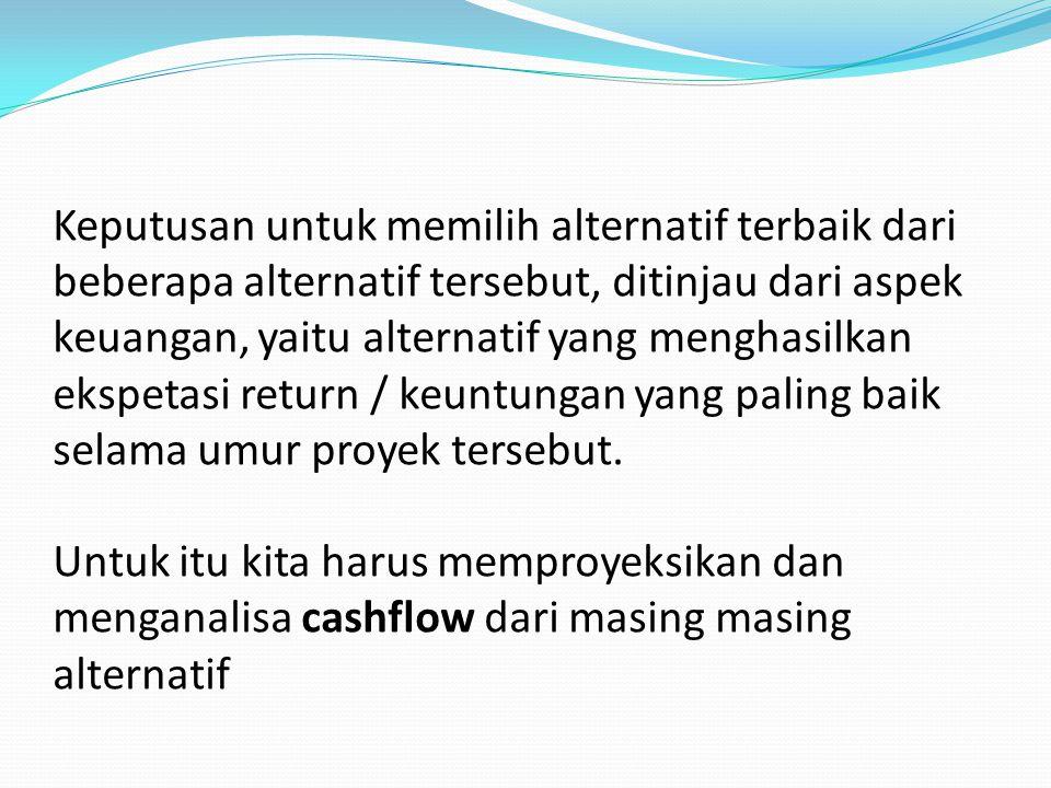 DEFINISI CASH FLOW Cash flow (arus kas) adalah : penerimaan (cash inflow) yang diperoleh dari suatu investasi dikurangkan dengan pengeluarannya (cash outflow).