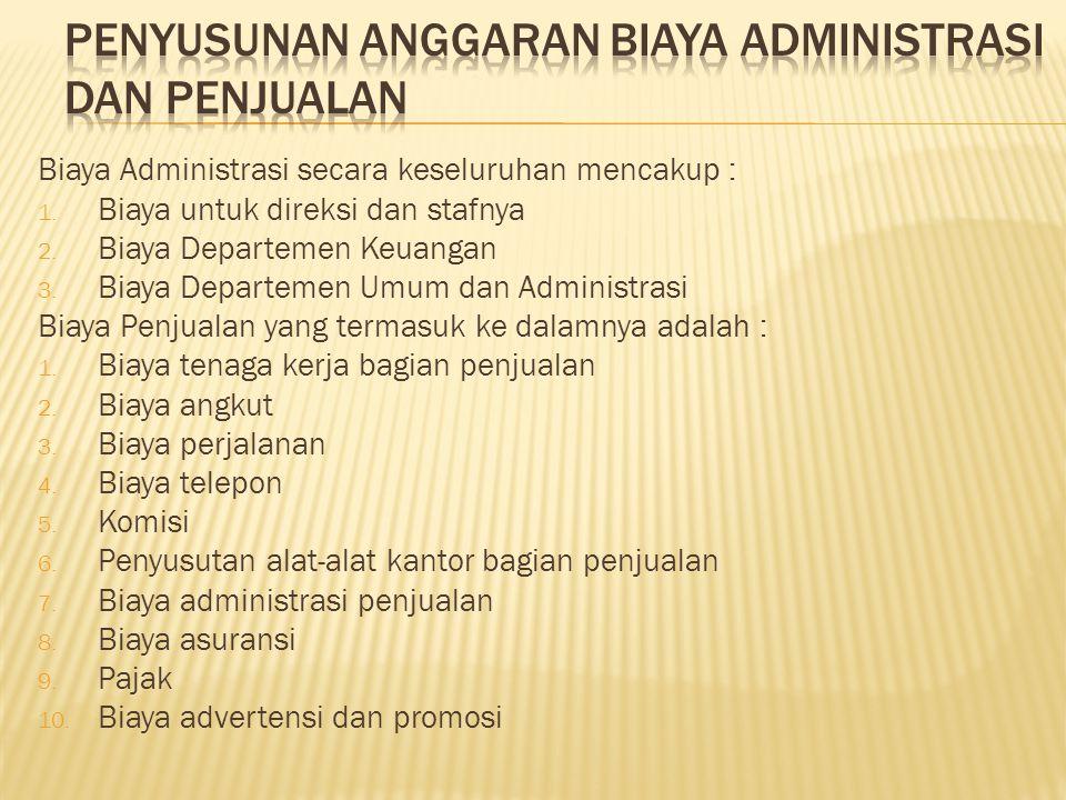 Biaya Administrasi secara keseluruhan mencakup : 1.