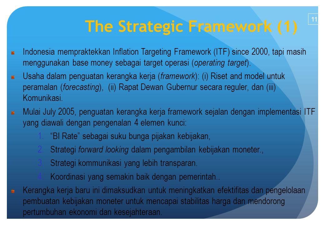 The Strategic Framework (1) 11 Indonesia mempraktekkan Inflation Targeting Framework (ITF) since 2000, tapi masih menggunakan base money sebagai target operasi ( operating target ).