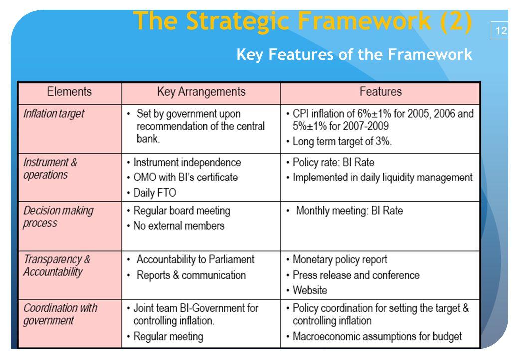 The Strategic Framework (2) Key Features of the Framework 12