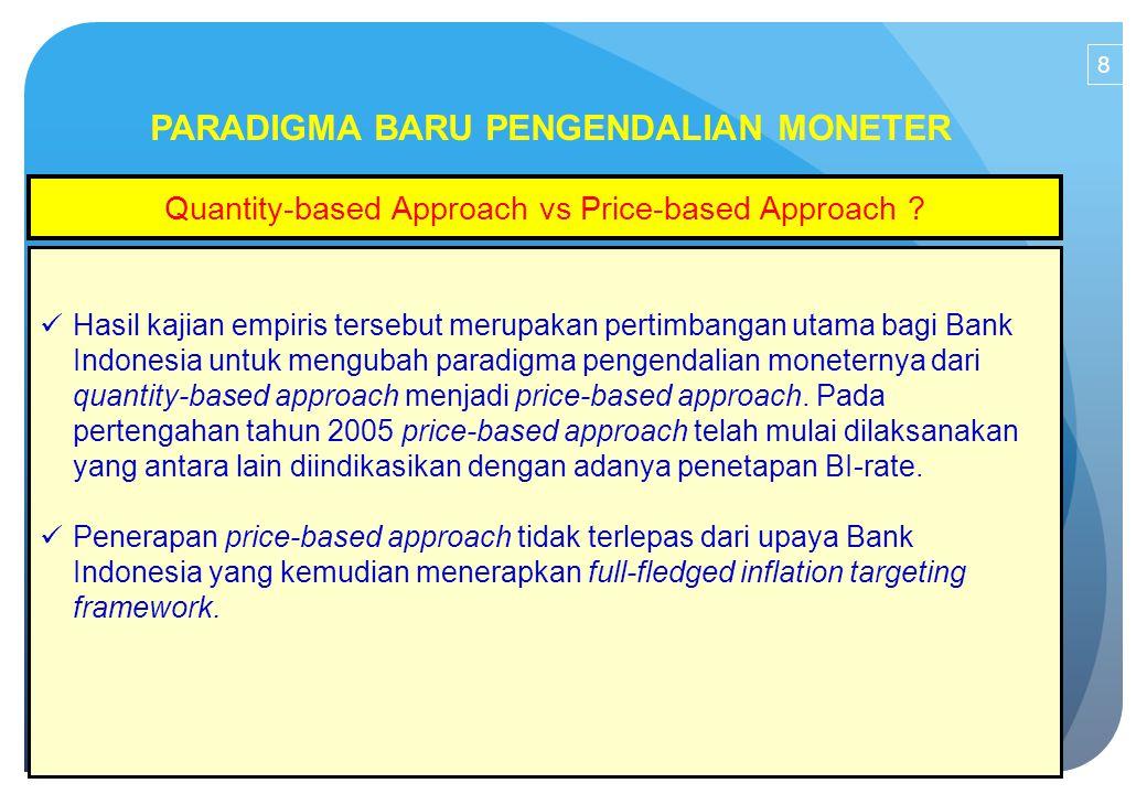 PARADIGMA BARU PENGENDALIAN MONETER Quantity-based Approach vs Price-based Approach .