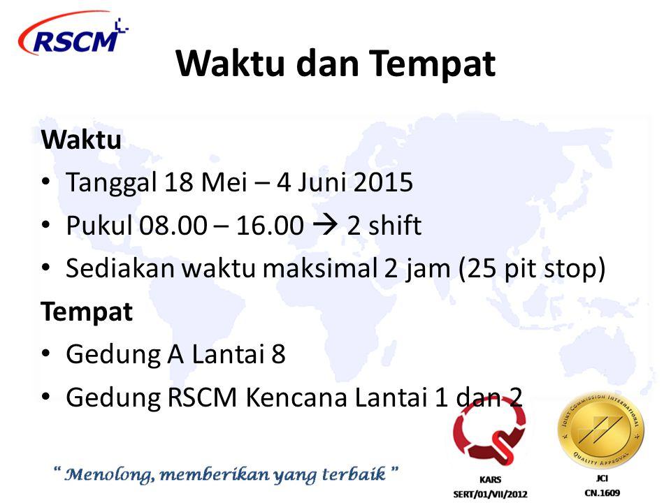Waktu dan Tempat Waktu Tanggal 18 Mei – 4 Juni 2015 Pukul 08.00 – 16.00  2 shift Sediakan waktu maksimal 2 jam (25 pit stop) Tempat Gedung A Lantai 8