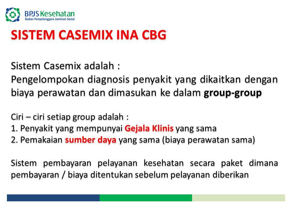 SISTEM CASEMIX INA CBG Sistem Casemix adalah : Pengelompokan diagnosis penyakit yang dikaitkan dengan biaya perawatan dan dimasukan ke dalam group-gro