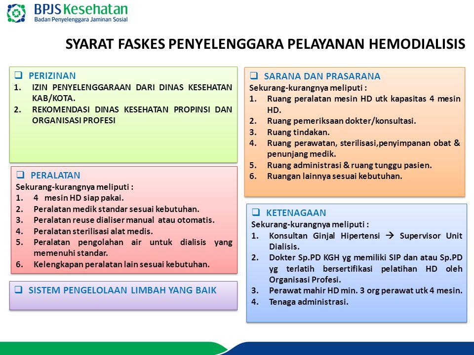 www.bpjs-kesehatan.go.id SYARAT FASKES PENYELENGGARA PELAYANAN HEMODIALISIS  PERIZINAN 1.IZIN PENYELENGGARAAN DARI DINAS KESEHATAN KAB/KOTA. 2.REKOME