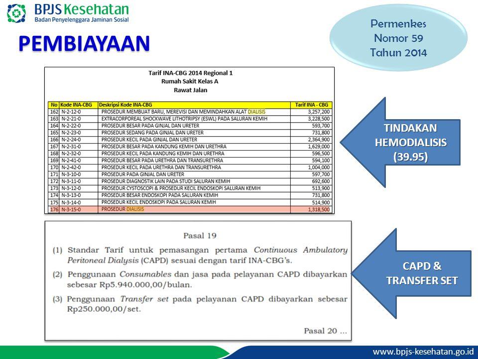 www.bpjs-kesehatan.go.id PEMBIAYAAN Permenkes Nomor 59 Tahun 2014 TINDAKAN HEMODIALISIS (39.95) CAPD & TRANSFER SET