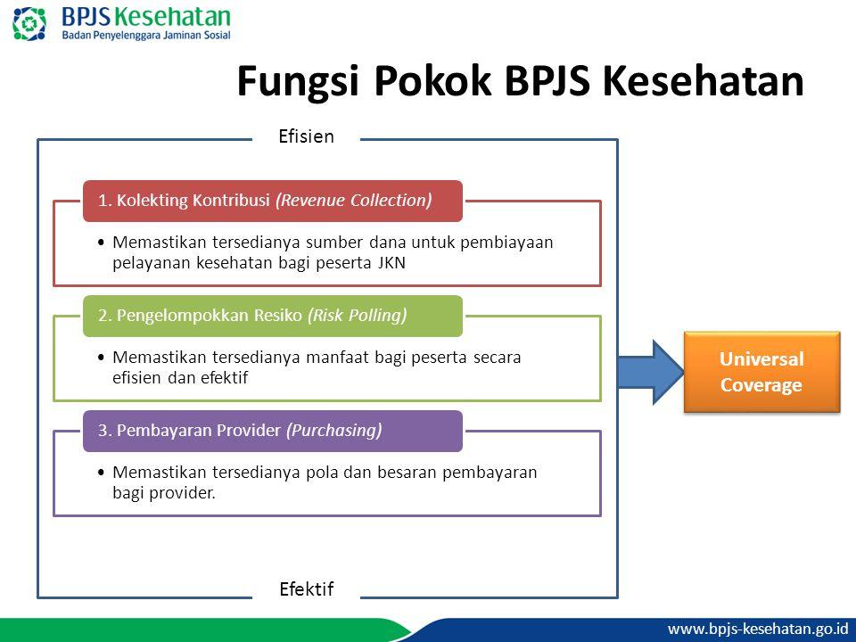 www.bpjs-kesehatan.go.id Fungsi Pokok BPJS Kesehatan Memastikan tersedianya sumber dana untuk pembiayaan pelayanan kesehatan bagi peserta JKN 1. Kolek